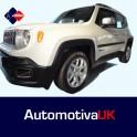 Jeep Renegade 5 Door Side Protection Mouldings